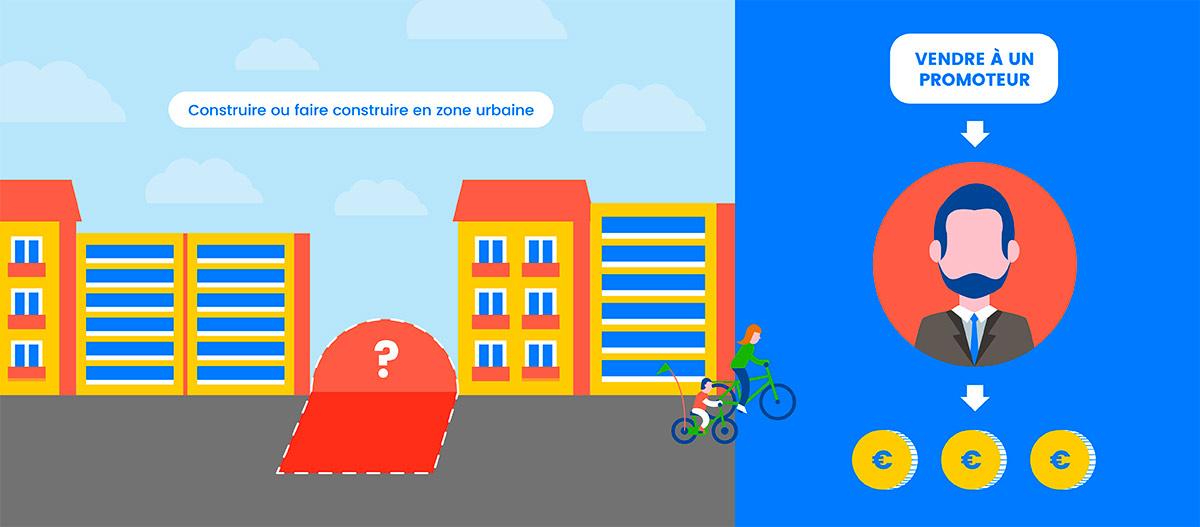 Construire en zone urbaine